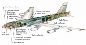 B-52 stratofortess-b